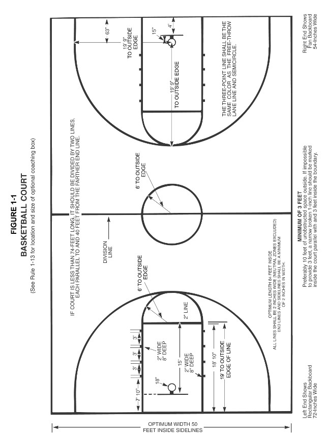 Pictures of Basketball Field Dimensions - #rock-cafe